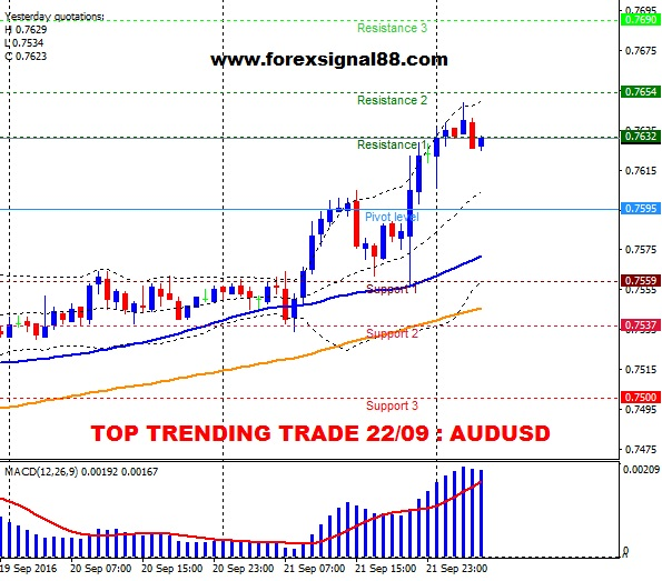 FS88 PREDICTION AUD TEMPLATE