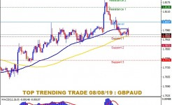 FS88 PREDICTION GBPAUD TEMPLATE.jpg
