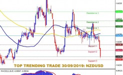 FS88 PREDICTION NZDUSD TEMPLATE.jpg