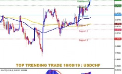 FS88 PREDICTION USDCHF TEMPLATE.jpg